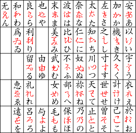 Hiragana (zu: Jacques Lacan, Kakemono) (zu: Jacques Lacan, Lituraterre - Buchstabe und Signifikant)