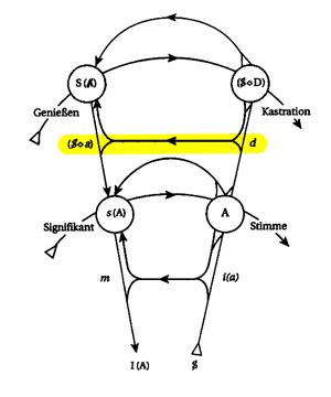 Graf des Begehrens - Phantasma gelb
