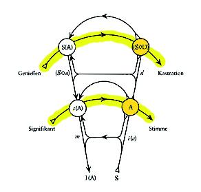 Graph des Begehrens - MATRIX - Graph 4 - vollständiger Graph