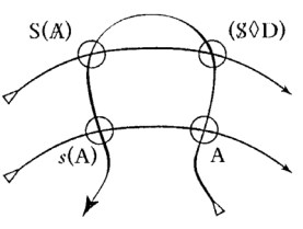 graph-des-begehrens-vereinfacht-sem-18-miller-seite-81