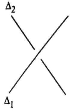 Abb. 1: Kreuz auf zwei Ebenen