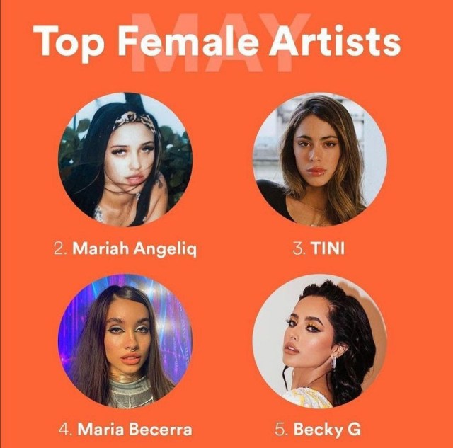 Top female