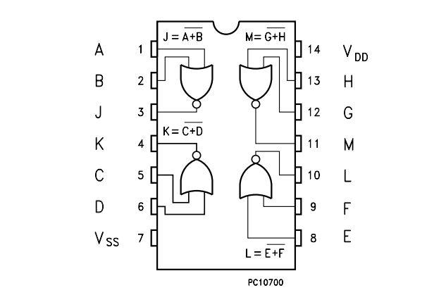 Schéma interne porte logique 4001