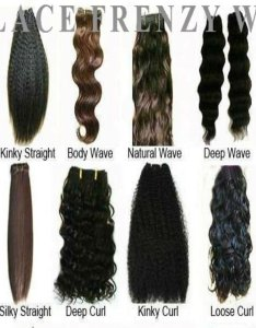 Hair extension texture chart also lace frenzy wigs  extensions rh lacefrenzywigs