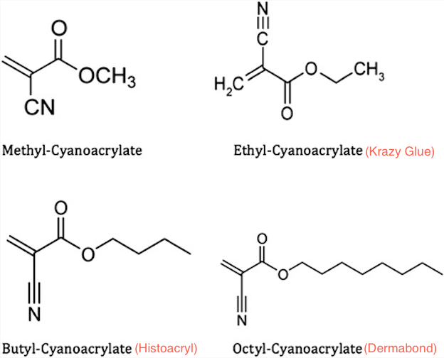 Biochemical structure of various cyanoacrylate glues. Modified from the review by Davis KP and Derlet RW.