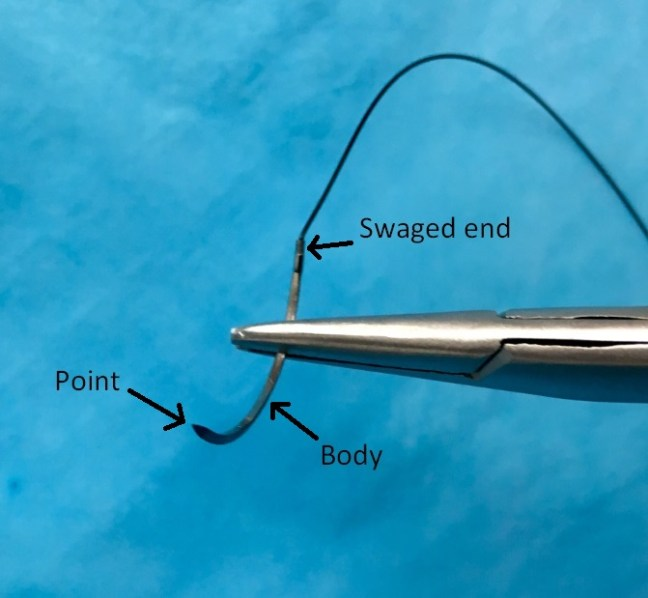 Suture holding