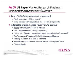 Pozen Payer Market Research Findings