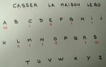 compter les lettres que l'on va avoir besoin