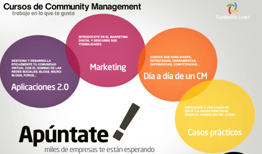 Curso Community Management F. UNED