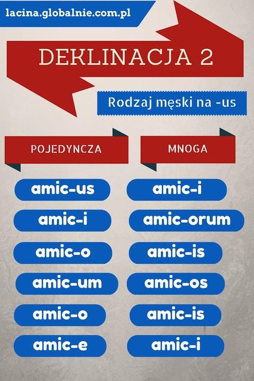 Łacina deklinacja 2
