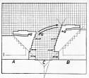 estudio de la relación de tensiones visuales entre dos objetos y es vacío