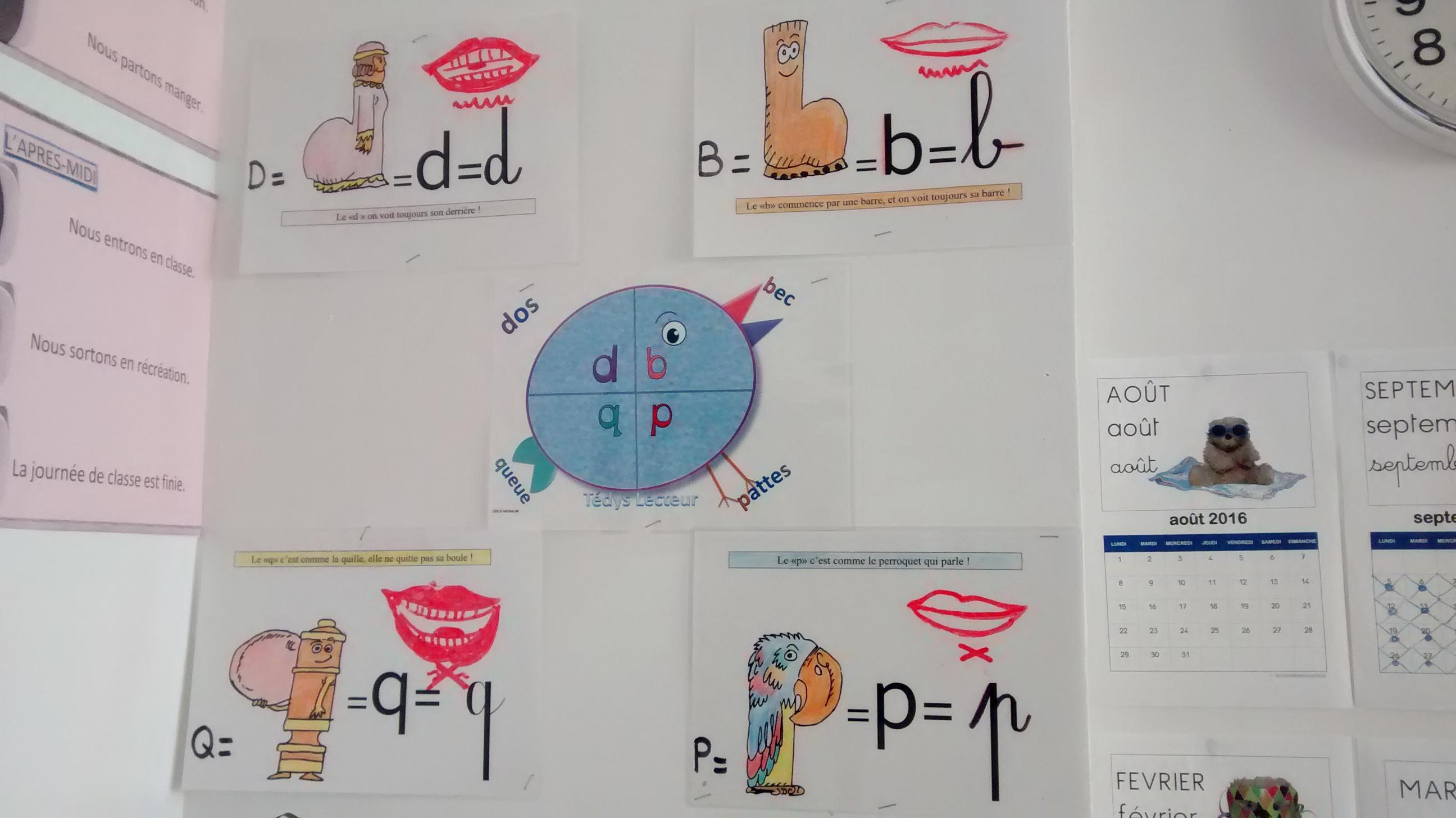 Les Confusions Bd Pq Affichage Cp La Classe Des Petits