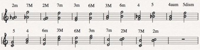3d1bf-02-01-inversion-intervalos