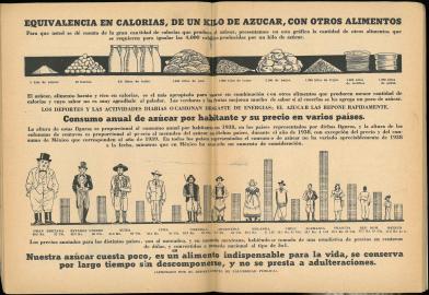Almanaque Dulce 1941. Unión Nacional de Productores de Azúcar (Mexico). UTSA Libraries Special Collections.