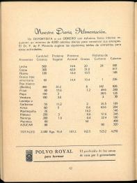 Almanaque Dulce 1950. Unión Nacional de Productores de Azúcar (Mexico). UTSA Libraries Special Collections.