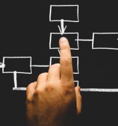 create a proces flow chart online [ 1200 x 674 Pixel ]