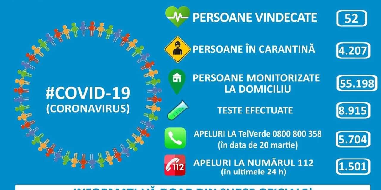 Informare 21 martie 2020, ora 13:00, (Departamentul pentru Situaţii de Urgenţă)