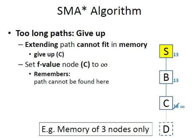 Handling Long Paths i.e. Too Many Nodes In The Memory in SMA* Algorithm