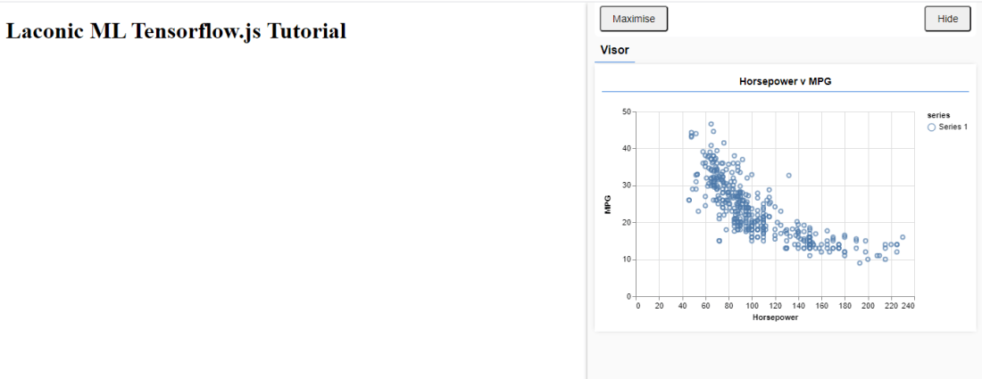 Visualize data in the browser.