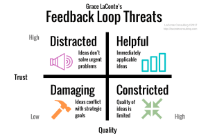 feedback, feedback loop, feedback mechanism, customer service, customer engagement, patient engagement