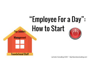 employee, employee for a day, foundational staff, management, start, strategic planning, strategic risk