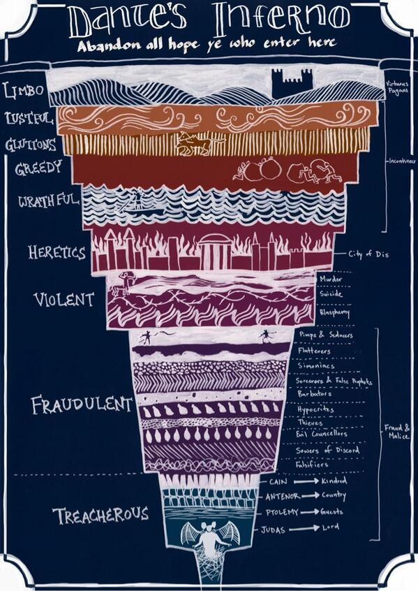 The Inferno of Dante, Dante's Inferno, Divine Comedy, Divina Commedia, Robert Pinsky, bilingual, translation, Italian