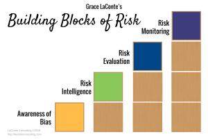 Building Blocks, Building Blocks of Risk, Risk management, awareness of bias, strategic bias, strategic planning, strategic risk