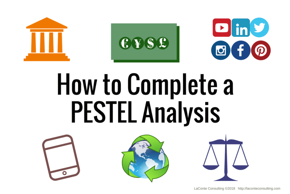 PESTEL, PESTEL Analysis, PESTEL tool, risk management, risk analysis, strategic planning, strategic analysis