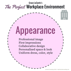 workplace, appearance, perfect workplace, work environment, workplace environment, perfect company, strategic risk, strategic plan