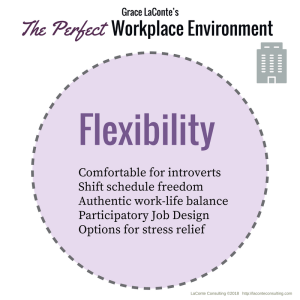 workplace, flexible, flexibility, perfect workplace, work environment, workplace environment, perfect company, strategic risk, strategic plan