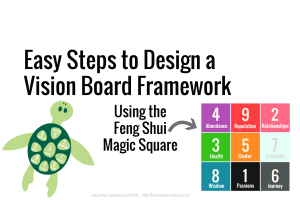 Strategic Vision Board, Strategic Vision, Strategic Planning, Vision Board, Vision boarding, Feng Shui, Feng Shui planning, Magic Square, yin and yang, wealth mindset, yearly planning