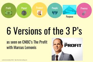 3 Ps, 3 P's, People Product Process, Product People Process, Marcus Lemonis, The Profit, CNBC's The Profit, CNBC, strategic risk
