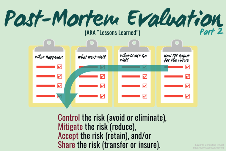 Post-Mortem Eval, Post-Mortem Evaluation, Post-Portem, Lessons Learned, business review, business evaluation, root cause evaluation, root cause, strategic risk