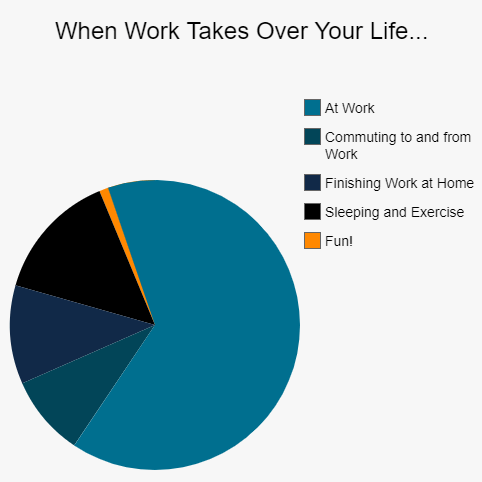 work, workday, workplace, work at home, working, occupation, work burnout, burnout, workaholic, nonstop work, strategic risk