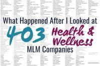 MLM, multi-level marketing, MLM company, direct sales, direct marketing, network sales, network marketing, healthcare MLM, wellness MLM, health and wellness