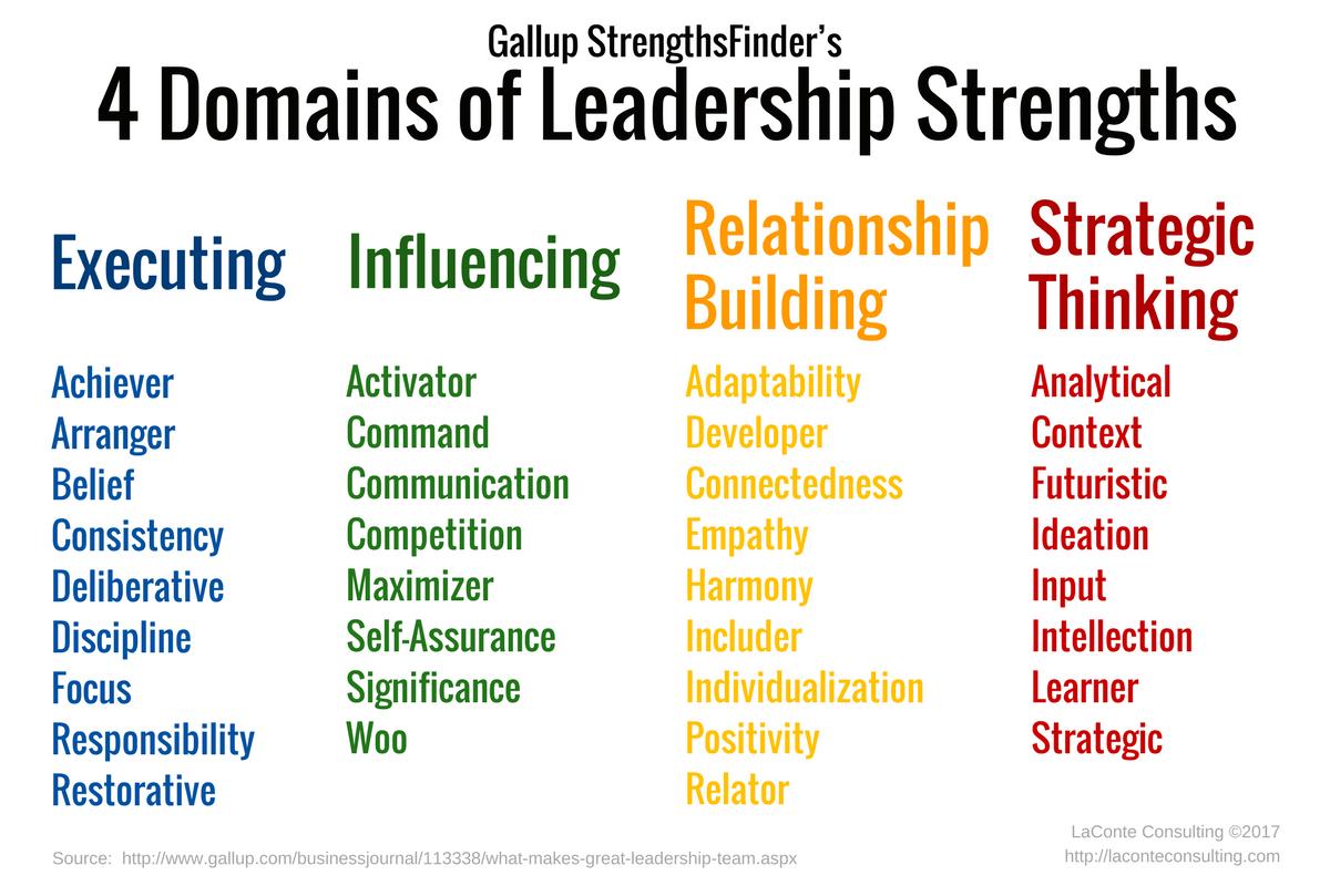The Ultimate Strategic Planning Framework Tool