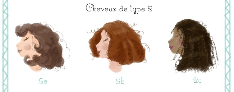 classification capillaire type de cheveux 3a 3b 3c