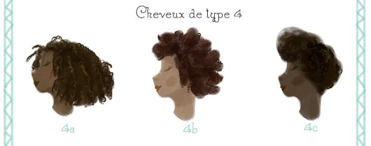 type de cheveux 4a 4b 4c classification capillaire