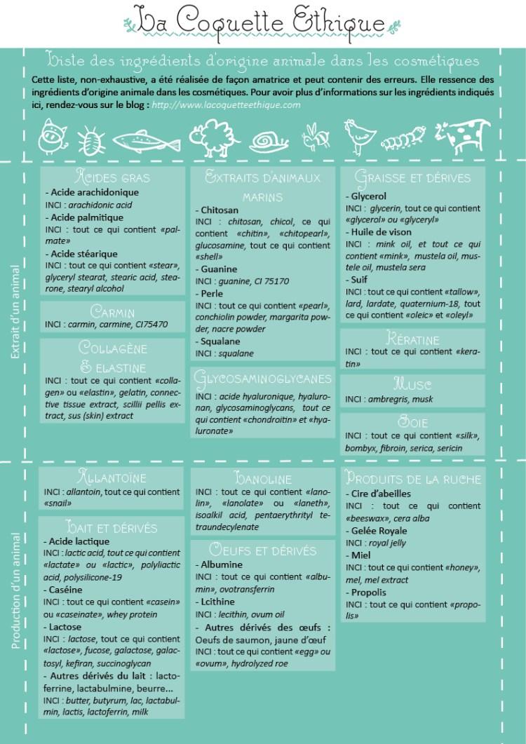 liste ingrédients d'origine animale dans les cosmétiques