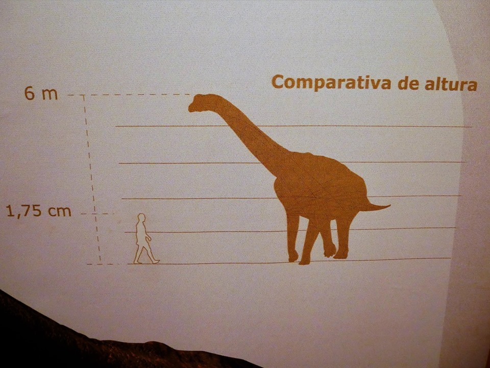 El mundo del dinosaurio en Barranco Perdido