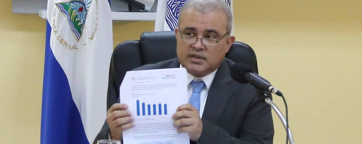 Ovidio Reyes, presidente del Banco Central, BCN