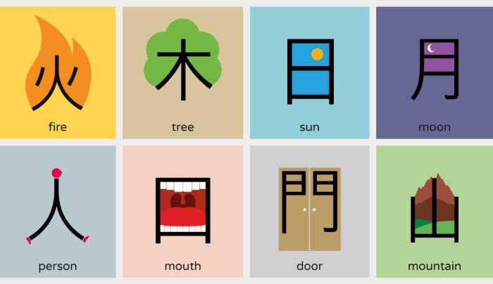 Resultado de imagen para chino mandarin