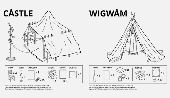 IKEA comparte las instrucciones para construir refugios para