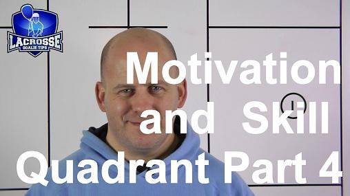 Motivation and Skill Quadrant Part 4
