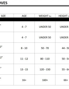 Size chart close also maverik  men   lacrosse gloves in white or black unlimited rh lacrosseunlimited