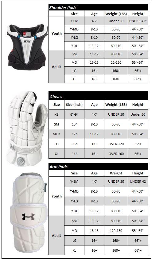 Lacrosse Helmet Size Chart : lacrosse, helmet, chart, Lacrosse, Equipment, Unlimited