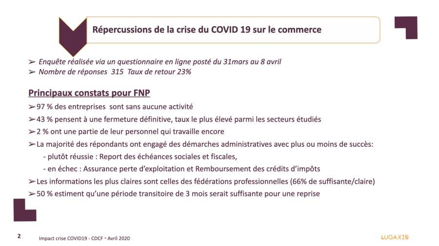 Doc FNP lugaxis CDCDF covid19.002