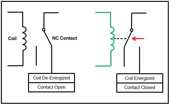 Relay Contact Symbols