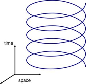 timespace1