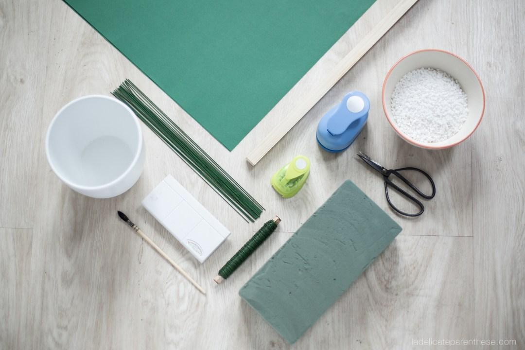DIY création pilea peperomioides en papier outils